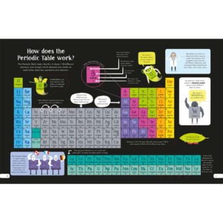 Whirligig Toys - Periodic Table Jigsaw2