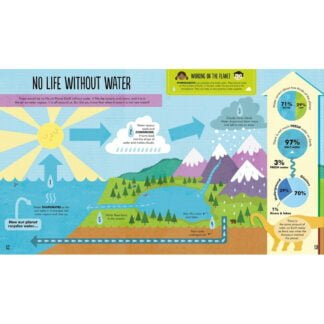 Whirligig Toys - Geographics Earth2